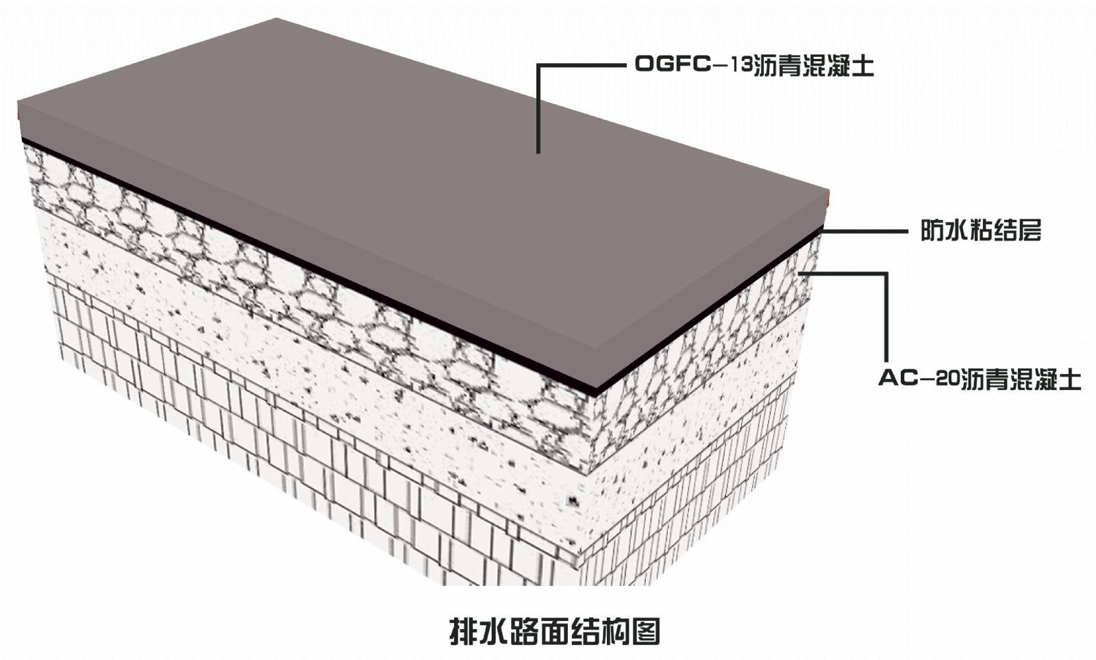 排水沥青路面铺装方案