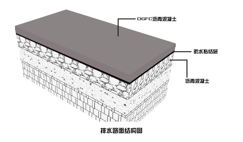 OGFC路面结构